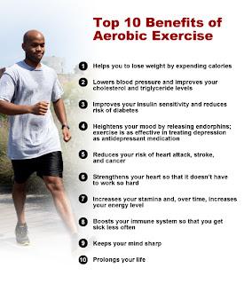 benefits fitness